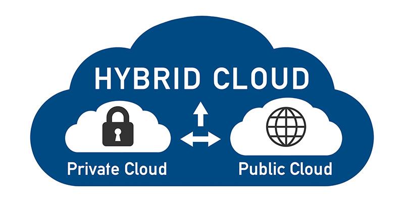 Hybrid Cloud - Private Cloud - Public Cloud Illustration